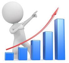 Résoudre les problèmes avec la méthode MARP contribue à l'amélioration de la performance des processus.