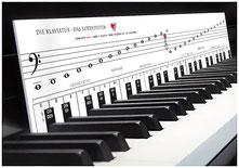 Klaviatur hinter den Tasten