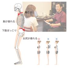 宝塚整体OFFICE Roots市役所前 カウンセリング 初回検査 問診 姿勢分析 治療計画