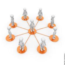 Risiko-Consulting: Risiko-Management. Der rote Faden: Einfache + wirksame Abläufe.