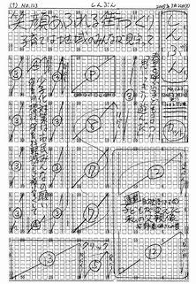 ラフスケッチ。Pは写真、丸かこみ数字は行数を示し、11バイとは11字詰めという意味