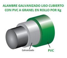 ALAMBRE GALVANIZADO CUBIERTO CON PVC A GRANEL PRESENTACION EN DOS CALIBRES