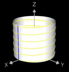 3D Helix auf Zylinder als erzeugter Rotationskörper