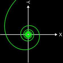 Hyperbolische Spirale