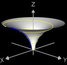 3D Logarithmische Spirale und erzeugter Rotationskörper
