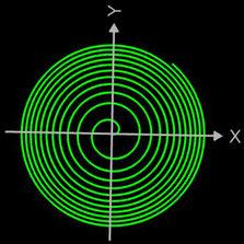 Fermat-Spirale