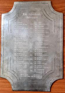Clubmeister von 1980 - 1993