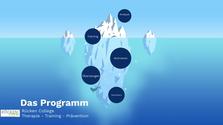 Rücken College Präsentation: Das Rücken College Programm