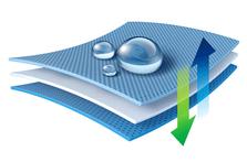 Nanoprotect Textil/Leder Imprägnierungen - Atmungsaktiv gegen Schmutz, Grünbelag und Verrottung