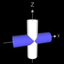 zwei sich schneidende Zylinder