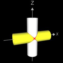 Schnittkurve 2 Zylinder