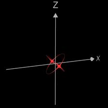 Schnittkurve zweier Zylinder mit a=0.00001