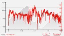 """Der Puls ist heute normal, nur der Downhill verlangt hohe Konzentration. Wieder verbrennen wir fast 5000 Kalorien, entsprechend genießen wir das leckere Essen am Abend im Posto Tappa """"Lou Pitavin"""" in Finello / Marmora / Maira-Tal."""