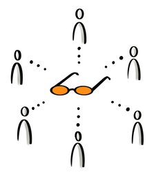 Supervision, Fallsupervision, Teamsupervision, Gruppensupervision, reflektiert Handeln
