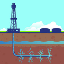 Schema einer Fracking-Bohrstelle Bildquelle: thepilot.com