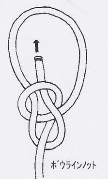 【もやい結び(Bowline Knot)】