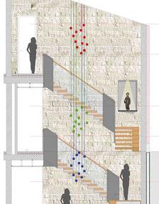 Planung Andreas Erlacher Architekt, Rottach Egern