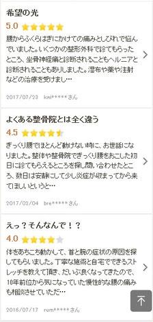 小平・井上整骨院のクチコミ(ヤフーロコ)