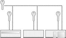 Hauptschließanlage von Schlüsseldienst Regel