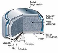 Gesundheit und Technik - Hörgerätebatterie