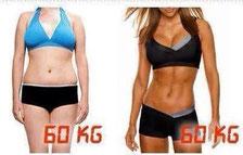 Les deux personnes font 60 kilos mais l'IMC est bien different ...