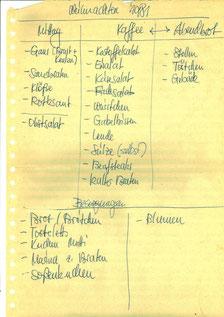 """Privates """"Versorgungs-Konzept"""" für Weihnachten 1981 - für üppige Mahlzeiten war vorgesorgt"""