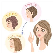 光文社『美ST』ヘアケア 髪型イラスト アラフォー女性