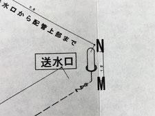 送水口の表記。