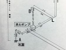 消火ポンプの表記。