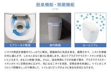 リクシルトイレ 脱臭・除菌機能