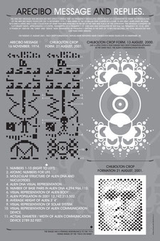 Crop circles Arecibo message