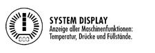 Sanremo Café Racer, System Display