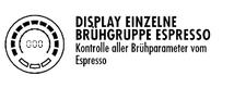 Sanremo Café Racer, Display einzeln Brühruppe Espresso