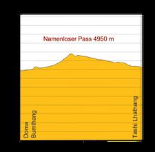 Höhenprofil Trekking Osttibet zum heiligen Berg Amnye Machen