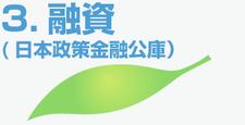 3.融資 (日本政策金融公庫)