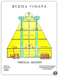 Rukma Vimana vertical section