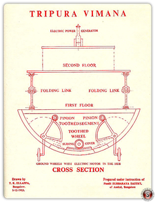 Tripura Vimana Cross section