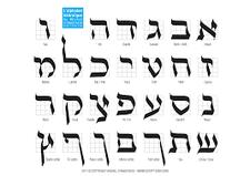 alphabet hébreu