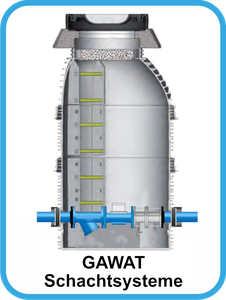 GAWAT Schachtsysteme
