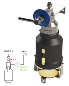 Liquid sampling - MBS-A1/A2 Liquid Sampler On-Off configuration - closed sampling Hydrocarbon liquids - Dopak DPM