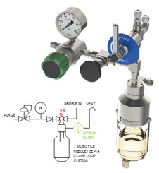 Liquid sampling - Liquid Sampler Bypass configuration - Mechatest type MBS-A3  - closed sampling Hydrocarbon liquids - Dopak DPM