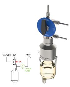 Liquid sampling - Liquid Sampler Bypass configuration - Mechatest Bottle Sampler type MBS-A3  - closed sampling Hydrocarbon liquids - Dopak DPM