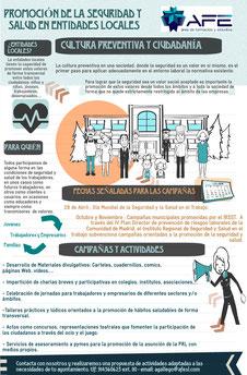 Promoción de seguridad y salud en entidades locales. AFE