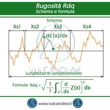 Rugosita Rdq - schema e formula