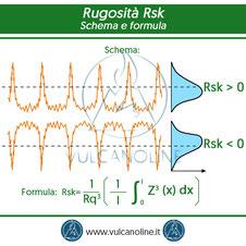 Rugosita Rsk - schema e formula