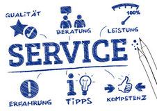 Seminar Marketing Medizintechnik, Marketing Kommunikation, Qualität, Beratung, Leistung, Erfahrung, Kompetenz
