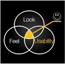 Seminar Usability Medizintechnik, Gebrauchstauglichkeit Medizintechnik, Chancen für Produktneuentwicklung und Relaunch, Nutzeranforderung, Use Case, Szenarien, Usability Tests