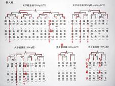 第69回東毛地区中学校競技大会・柔道