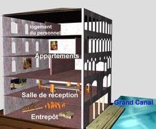 Exemple de bâtiment