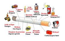 Autopsie d'une cigarette